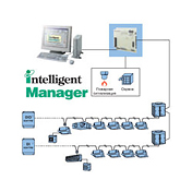 Intelligent Manager III.