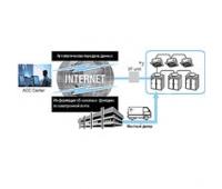 Система управления Daikin A/C Network Service System